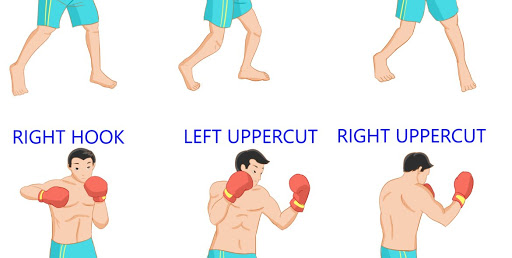 Understanding the Punches in Boxing